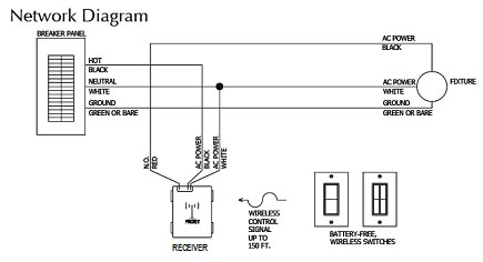 Green Express Direct: Basic Wireless Light Switch Kit on ballast replacement diagram, ballast control panel, ballast tank diagram, ballast cross reference, ballast system, hid ballast diagram, fluorescent fixtures t5 circuit diagram, a c system diagram, ballast regulator, electronic ballast circuit diagram, ballast connection diagrams, trailer light diagram, ballast installation, cnc machine control diagram, ballast wire, fluorescent light ballast diagram, ballast resistor purpose, engine cooling system diagram, ballast ignitor schematic,